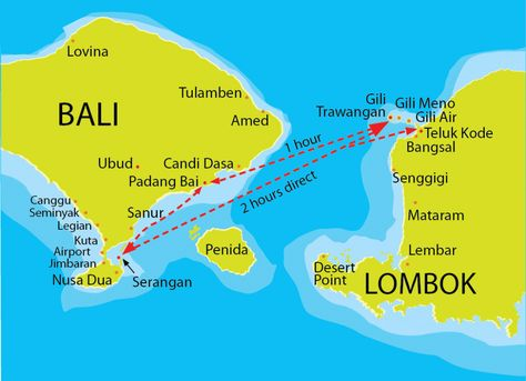 Gili Fast Boat Services