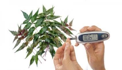 Pin On علاج السكري
