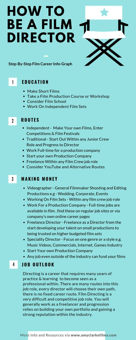 In this post you will learn about how to become a film director. A film director is the driving force behind a film, directing the actors and on screen visuals they are present throughout the whole film making process. You will learn about the qualifications to become a film director, work routes, making an income and job role breakdown. Filmmaking | Film Careers | Film Director