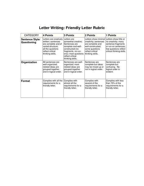 Resume and cover letter writing rubric The cover letter, along with