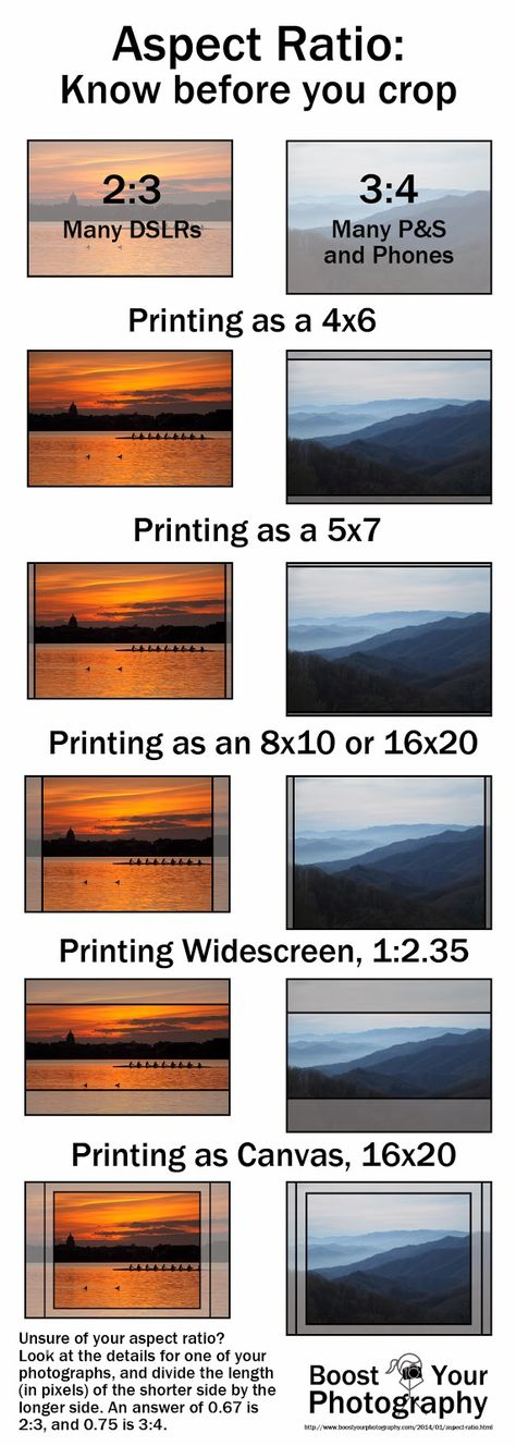 Aspect Ratio: know before you crop on Boost Your Photography