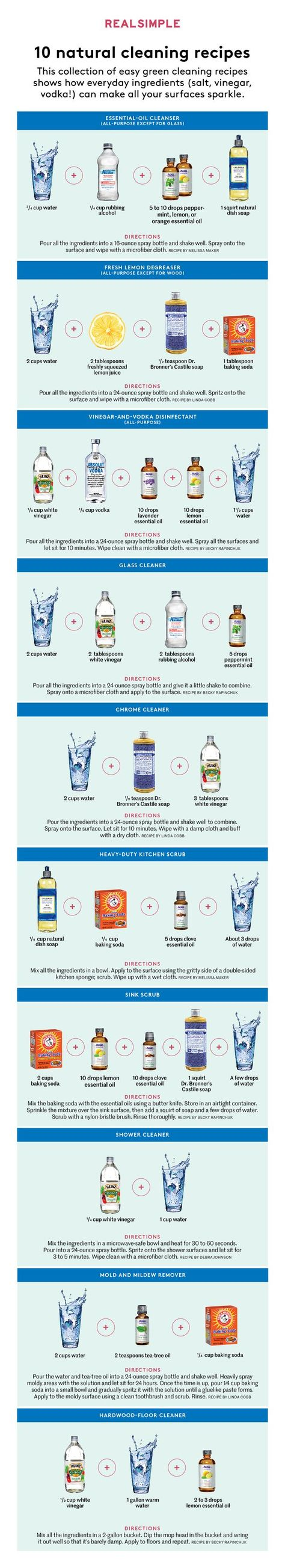 10 All Natural DIY Cleaners to Scrub every Inch of Your Home   Real Simple