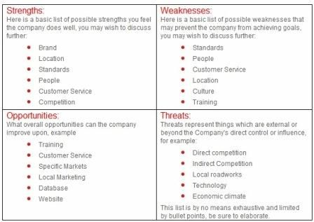 SWOT Analysis Challenge Day 5 Turning Your SWOT Analysis into - analysis templates