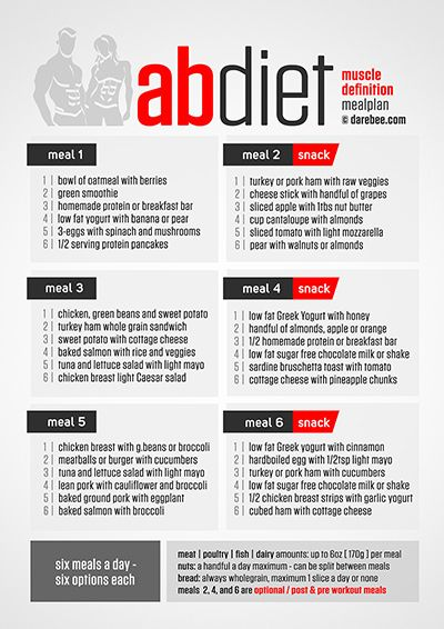 Flat belly diet meal plan pdf image 2