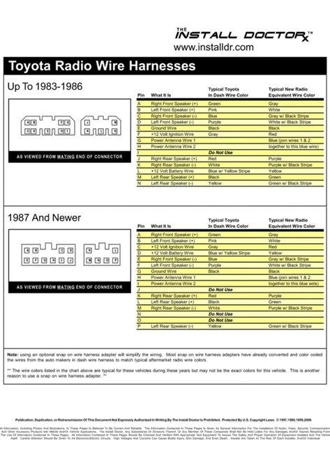 image result for 1990 toyota 4runner stereo wiring diagram Toyota 4runner Stereo Wiring