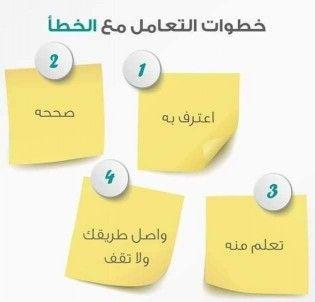 إنفوجرافيك نصائح لكتابة سيرة ذاتية جيدة صحيفة مكة Graphic Infographic جراف نصائح إنفوجرافيك كتابة Learning Websites Place Card Holders Card Holder