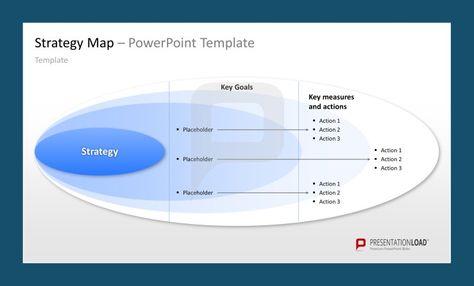 Strategy Map Powerpoint Templates Presentationload Httpwww
