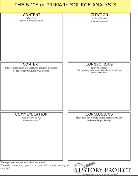 Excellent Cheat Sheet Featuring The 6 Cs of Primary Source Analysis ~ Educational Technology and Mobile Learning