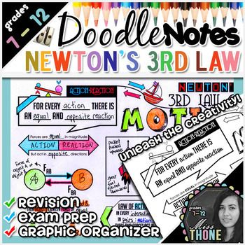Newton S Third Law Of Motion Doodle Notes Quiz Newtons Third Law Of Motion Doodle Notes Newtons Third Law
