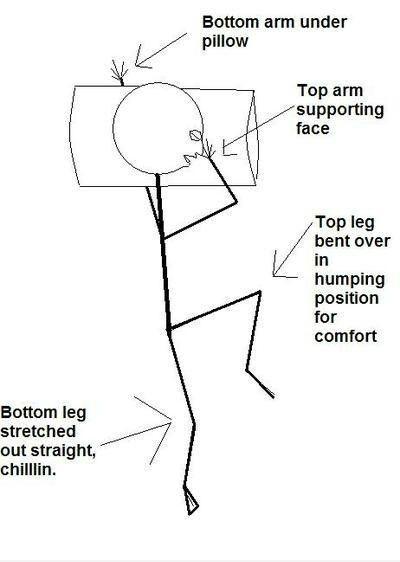 diagram of sleeping funny sleeping position bed memes divertidos  frases graciosas y  memes divertidos  frases graciosas