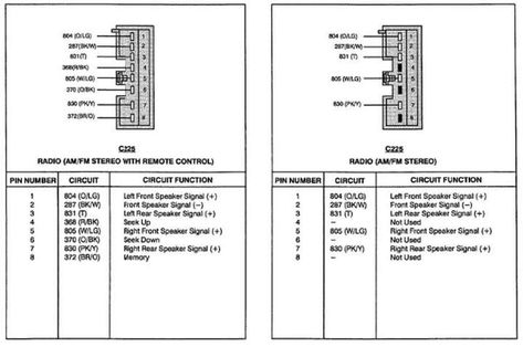10 1993 Ford Truck Radio Wiring Diagram Truck Diagram Wiringg Net In 2020 Ford Truck Ford Ranger Ford