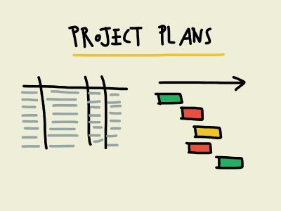 Use a simple Gantt chart Organização Pinterest Productivity - what does a gantt chart show