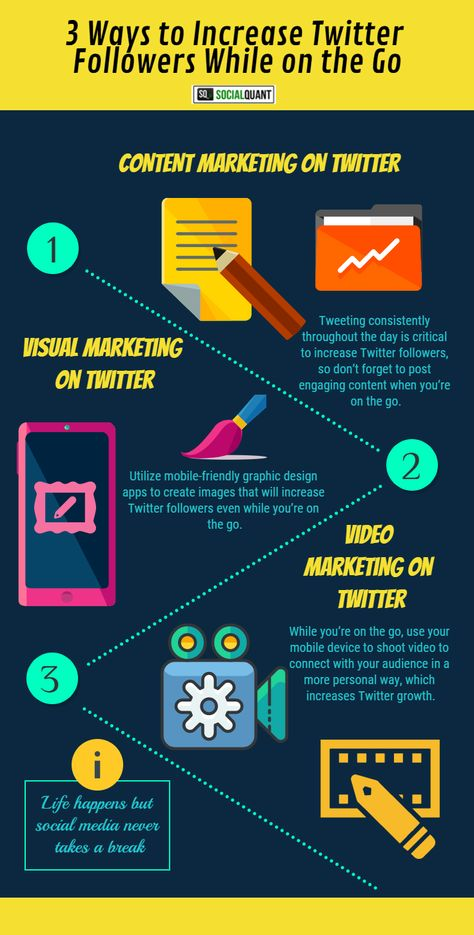 How to Get More Twitter Followers Fast (Twitter Marketing Guide) | Twitter  marketing, Twitter for business, Social media marketing services