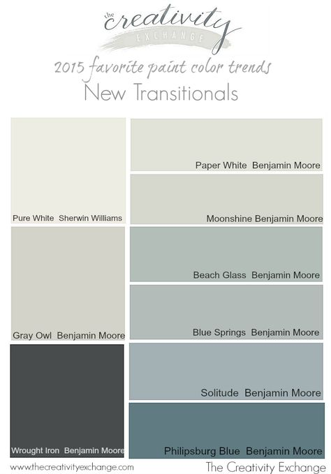 2015 favorite paint color trends. New transitional colors. The Creativity Exchange