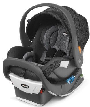 Convertible Car Seats For Small Cars