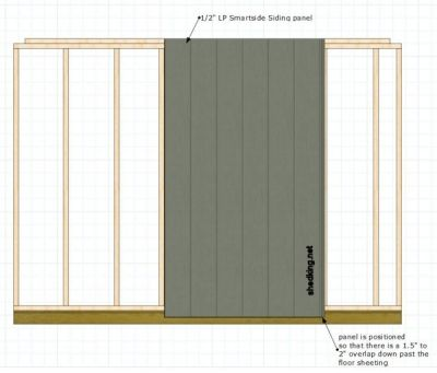 The Best Shed Siding To Use Shed Doors Shed Storage Shed Siding Ideas