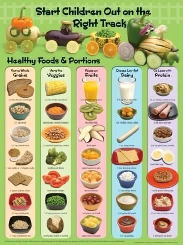 Ignorant Diet Food Life Bodybuilding Runningweightlossplan Healthy Snacks Recipes Healthy Healthy Eating