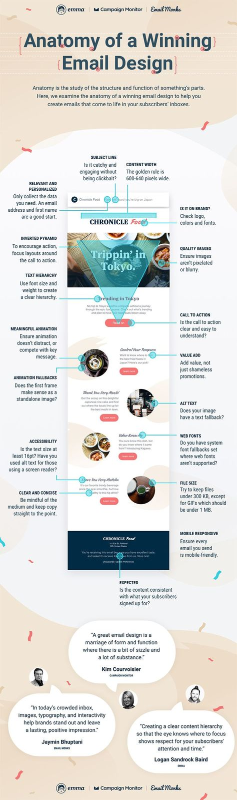 18 Email Design Tips for More Effective Email Marketing Campaigns - Infographic