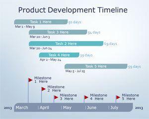 software development timeline in 2020 design powerpoint templates