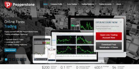 Epingle Par Forex Quebec Sur Forex Brokers Reviews