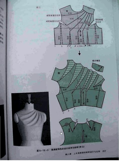 Darts on a bodice. More you can see in the album https://picasaweb.google.com/100149348211394693184/ChineseMethodOfPatternMakingDartsOnABodice