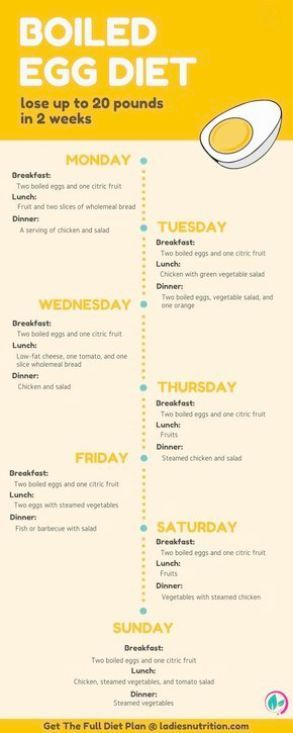 29 Super Ideas Diet Wallpaper Tumblr