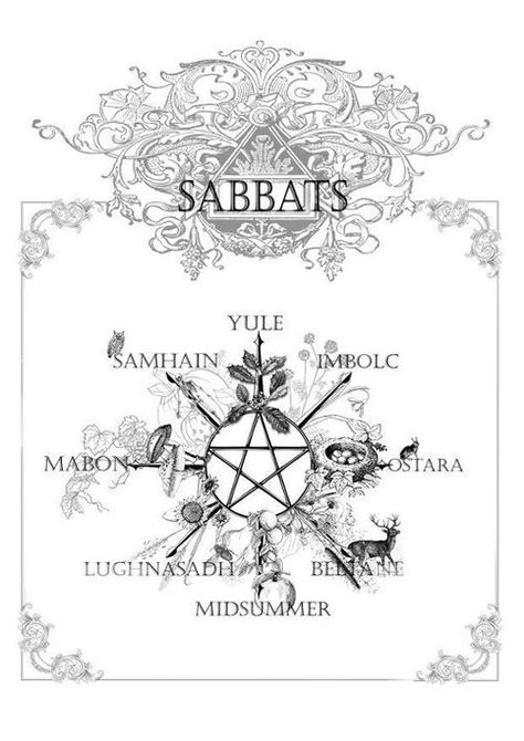 A beautiful illustration of The Sabbats, also known as The Wheel Of The Year