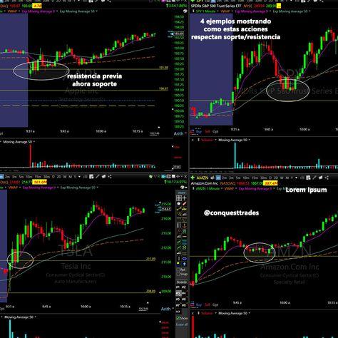 Forex Analysis & Reviews: - Trading Signal for BTC/USD