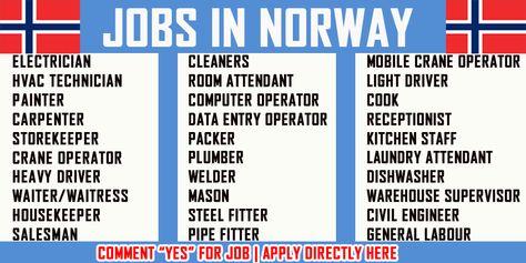 Pin On Europe Jobs Vacancies