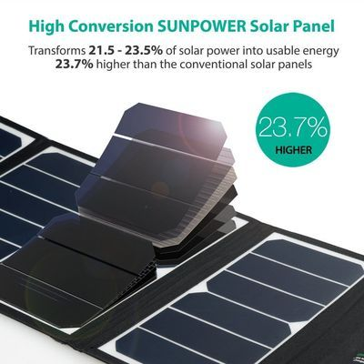 Ravpower Quick Take My Money Solar Charger Wireless Accessories Solar Panels