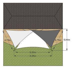 Simulation De Projet D Installation De Voile D Ombrage Terrasse