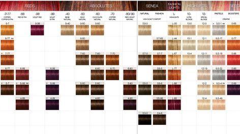 Hair Color Chart Keune For 2019 Hair Color Chart Hair Color Schwarzkopf Hair Color Chart