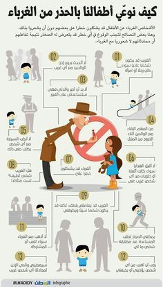 Pin By Hano On نصائح و تربية Baby Education Kids Education Parenting Education