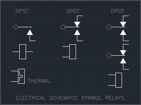 Erfreut Elektrische Symbole Hausverkabelung Fotos - Der Schaltplan ...