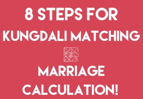 Astrology match making malayalam