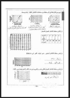 صف رابع رياضيات ورقة عمل مع الحل للوحدة التاسعة School