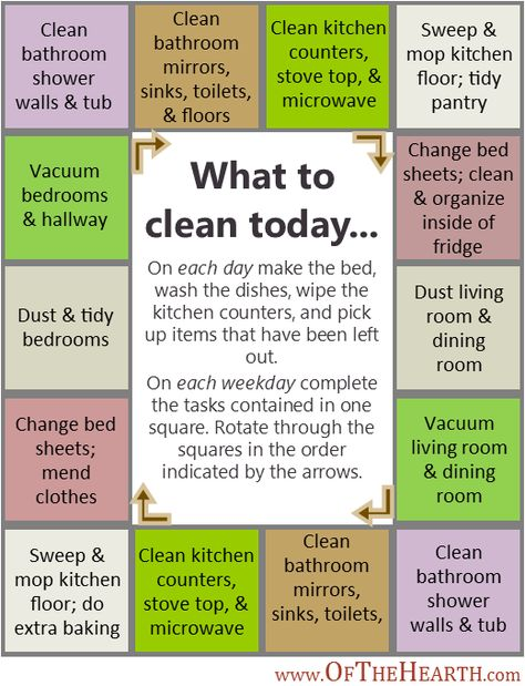 I pretty much follow this...people ask me how I manage to keep a clean house. Heres my answer