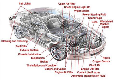 Car Parts Diagram Viewing Gallery Jeep Cherokee Motores Autos