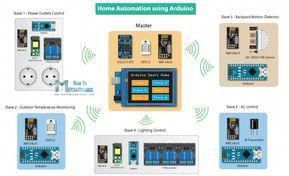 Home Automation Arduino Projects