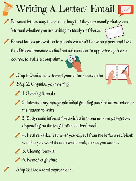 Informal Vs Formal English Writing A Letter Or Email Eslbuzz Learning English Learn English Words English Writing Skills Writing Words