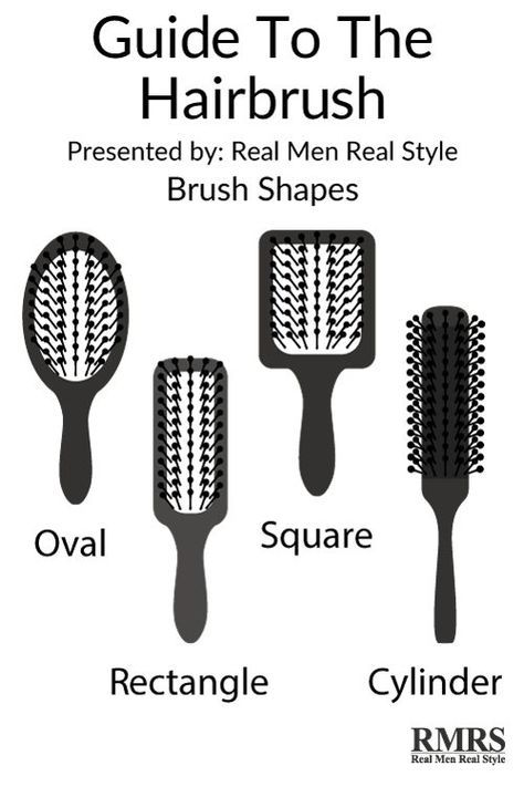 How To Brush Your Hair Correctly Ultimate Guide To Men S Hair Hairbrushes And Styling Products Peluqueria Y Belleza Estilo Datos Curiosos