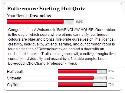 Pottermore Sorting Hat Quiz Pottermore Sorting Hat Pottermore Sorting Pottermore Sorting Hat Quiz