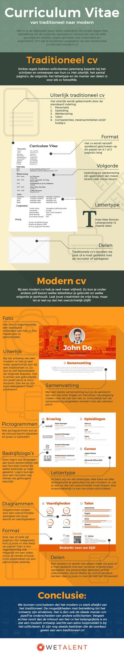 111 best CV Caf info images