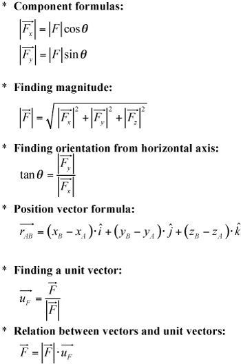 Checklist for Solving Statics Problems | College | Math made