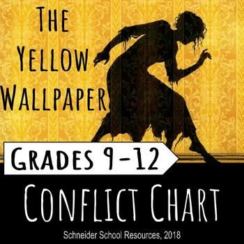 The Yellow Wallpaper Conflict Chart Assignment Graphic Organizer Yellow Wallpaper Journal Prompts Examples Of Dramatic Irony