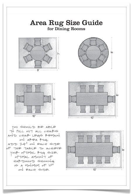 Best 25+ Rug under dining table ideas on Pinterest | Living room ...