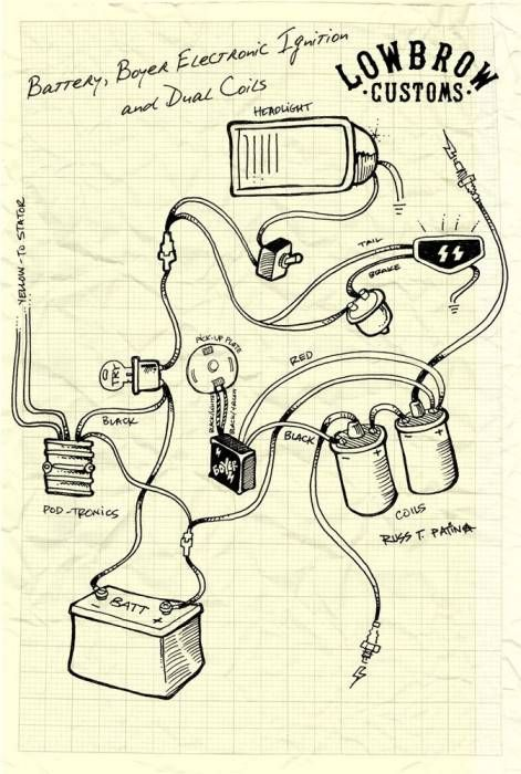 12 Motorcycle Electrical Diagram Motorcycle Wiring Motorcycle Diy Triumph Bobber