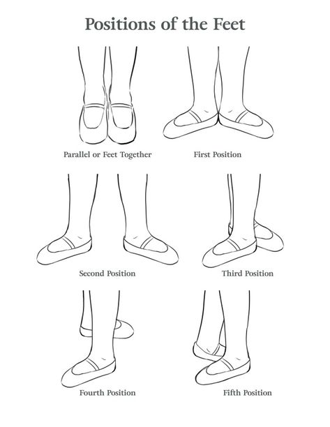 Positions of the feet, commonly used in ballet. Graphic can be enlarged for poster in dance room/studio Ballet Feet, Baby Ballet, Ballet Kids, Ballet Class, Ballet Dancers, Toddler Ballet, Dance Class, Ballerinas, Ballet Barre