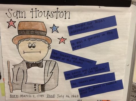 Top quotes by Sam Houston-https://s-media-cache-ak0.pinimg.com/474x/f5/fe/64/f5fe6405cdb03e7ce065ee440343f2ee.jpg