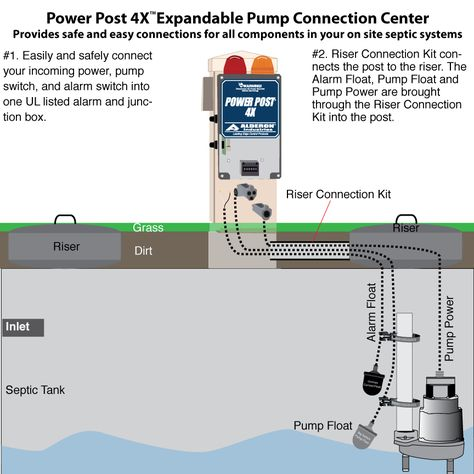 Pump Control Panel Wiring Diagram - daily update wiring diagram on